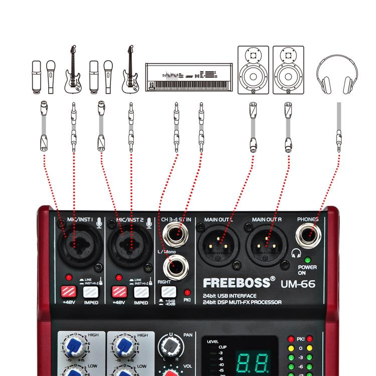 UM-66  14  Audio Mixer