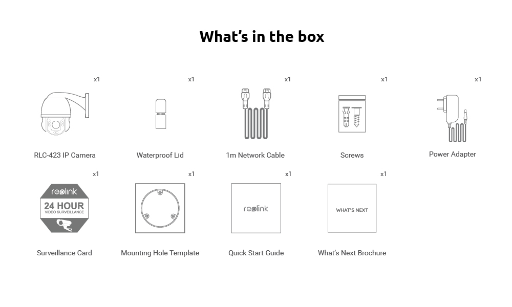 What\'s in the Box_RLC-423
