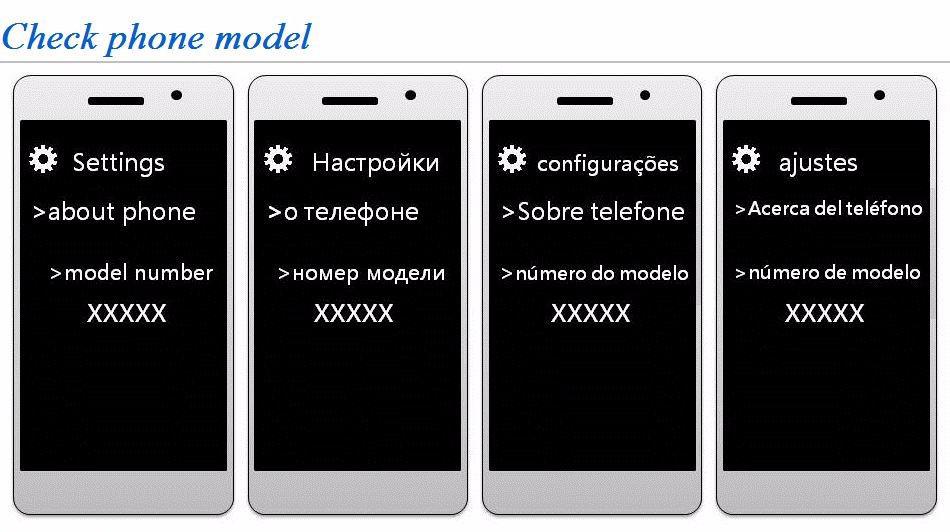 model number