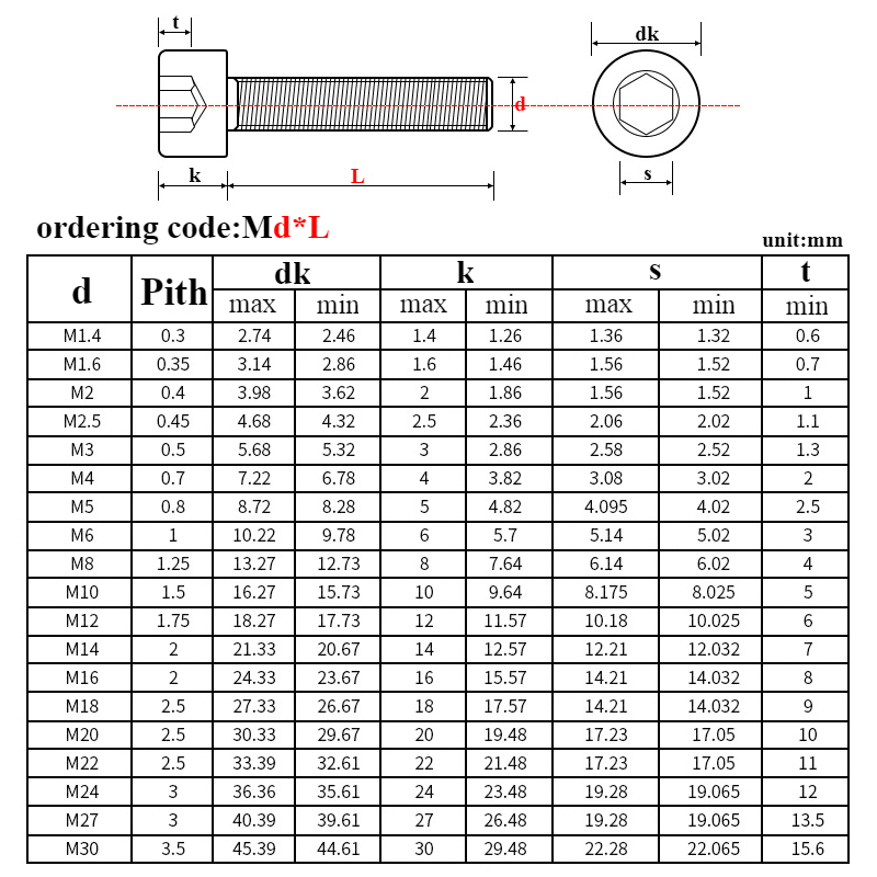 5-20pcs Metric DIN912 M8 M10 304 Stainless Steel Hex Socket Head Cap Screw Bolt