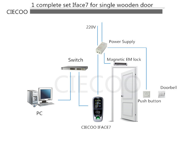 MultiBio700 access control zkaccess biometric reader free software SDK electromagnet lock for single wooden door access DIY kit<br>