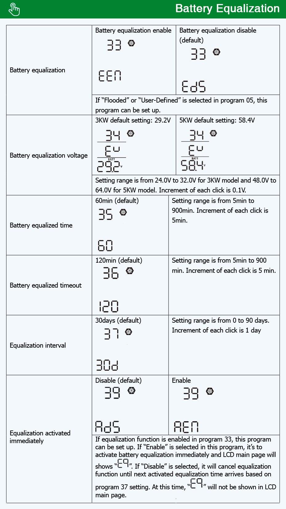 EASUN POWER Bluetooth 5000w solar Inverter 220V 48V Pure Sine Wave Inverter 80A MPPT solar charge 60A battery charger   07