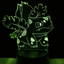 Japanese Anime Pokemon Pokeball  Animal Frog 3D Lamp Kids Toy 7 Colors Change USB LED Table Night Light Children Gift Room Decor