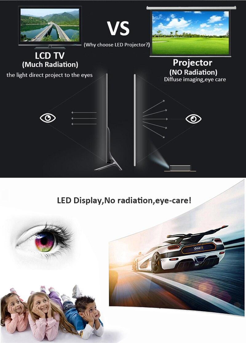 Vivicine Smart Mini Projector P8I (5)