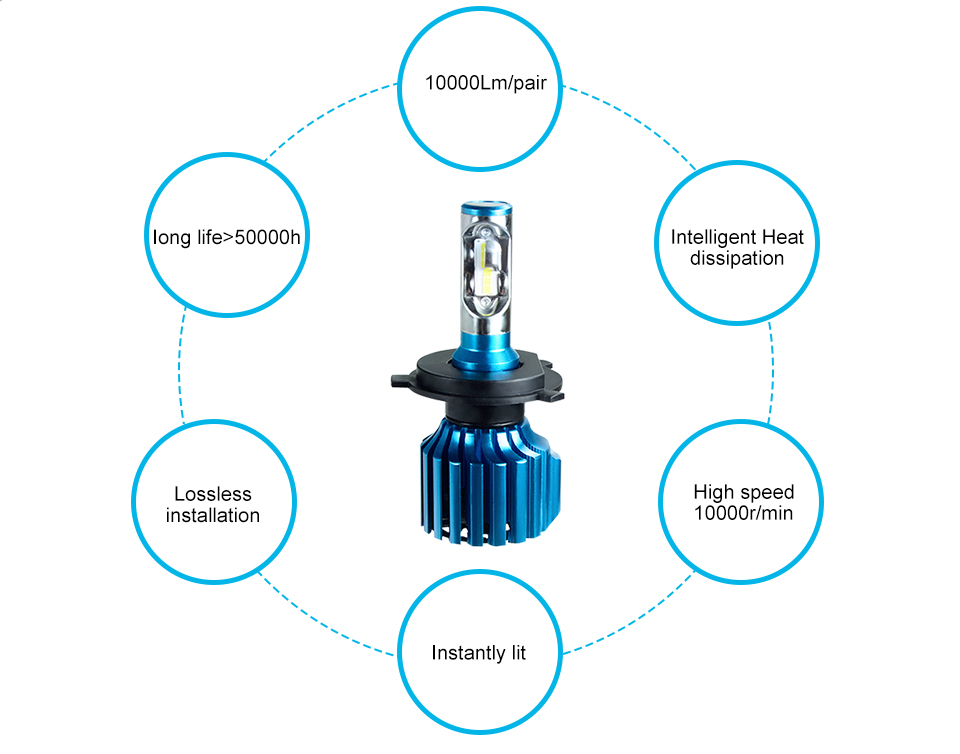 H7 led light bulbs for cars (3)