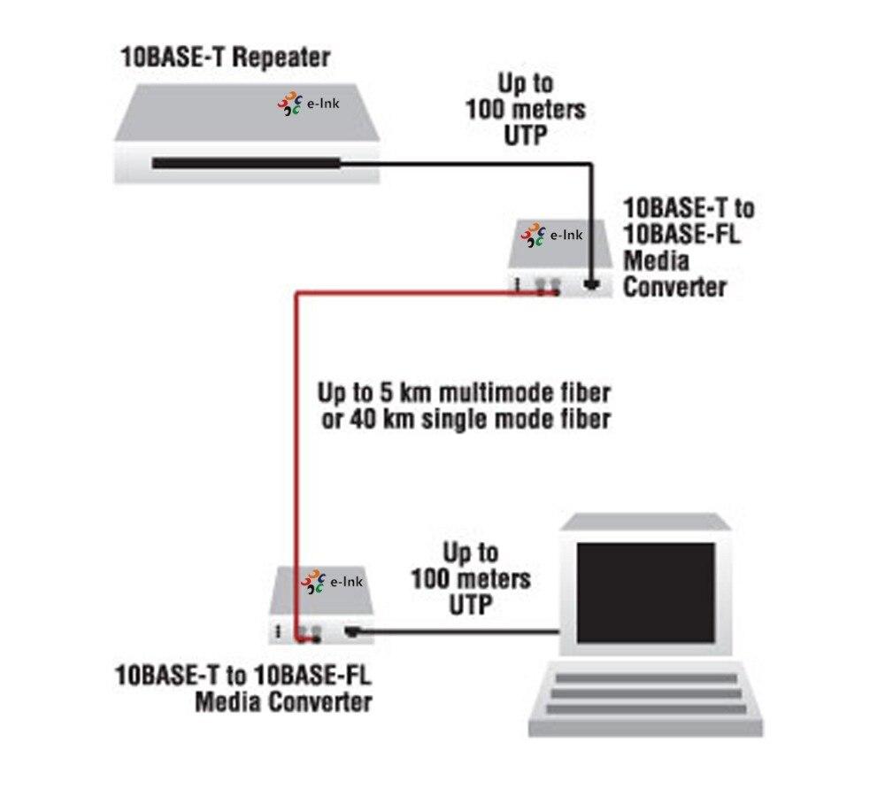 10M-Media-Converter-Application