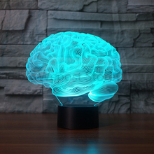 3D Human brain Cerebellum model Illusion Touch Table Lamp Color Changing LED Night Light Novelty Lighting Decor(China)