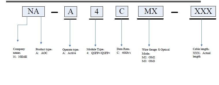 40Gbps QSFP+ AOC (9)