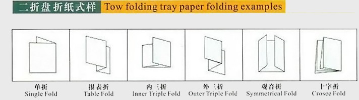 paper folding machine 1_conew1