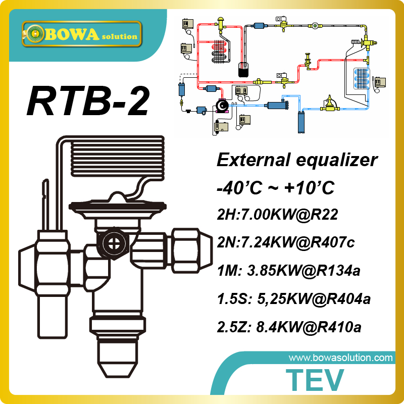 RTB-2  8.4kw(R410a) bi-flow thermostatic expansion valve with thread connection for  cold and hot integrated temperature machine<br>