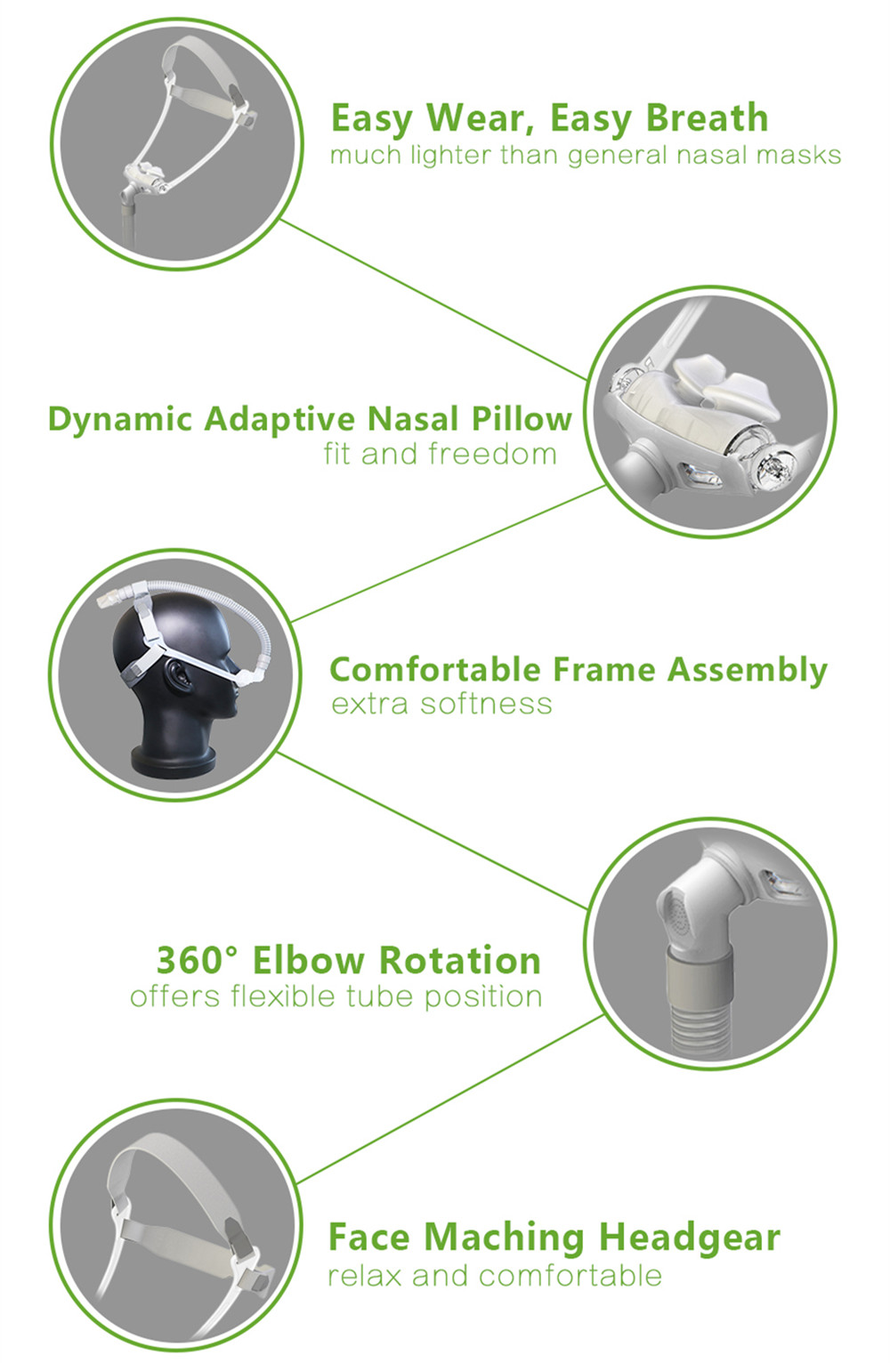 DOCTODD WNP Nasal Pillows Mask For CPAP Auto CPAP BiPAP Ventilator Sleep Health Care 3 Sizes Universal Cushion Pad Stop Snoring (5)