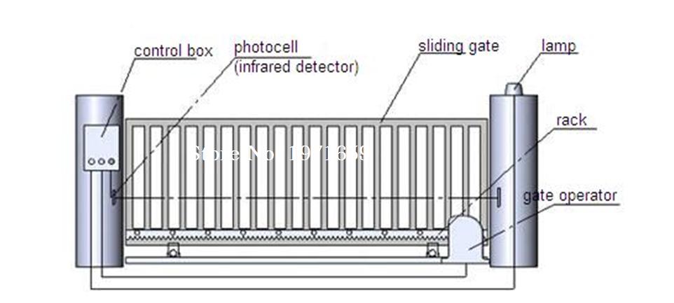 sliding motor installation