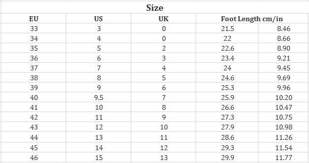 Sorbern Size Chart