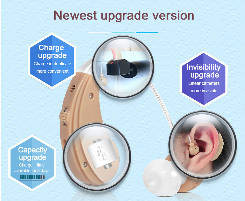Micro USB Hearing Aids BTE Sound Amplifiers Invisibility Ear Care Tools For Hearing Loss Rechargeable Digital Behind Hearing Aid 2