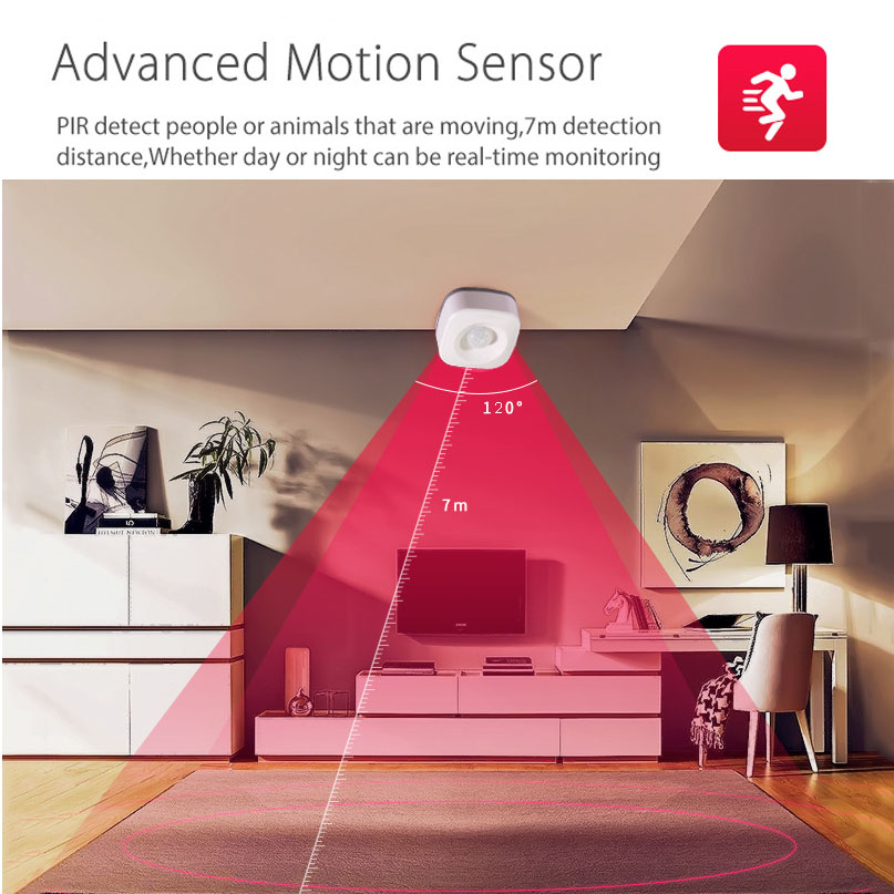 Smart Life Wifi  PIR Motion Sensor Support IFTTT Android IOS Phone APP control Infrared Wireless Alarm