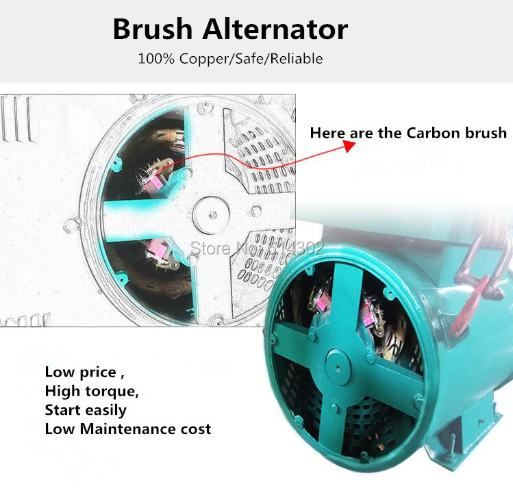 Brush alternator infor.
