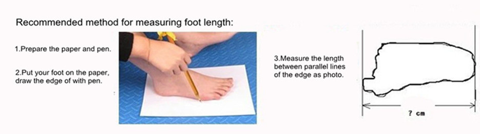 How to measure_935