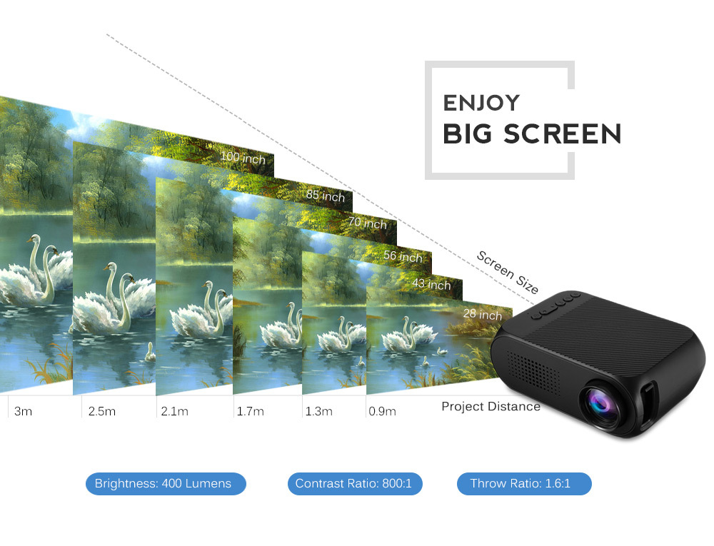 YG320 Mini Portable Projector 400 Lumens 320 x 240P Support 1080P