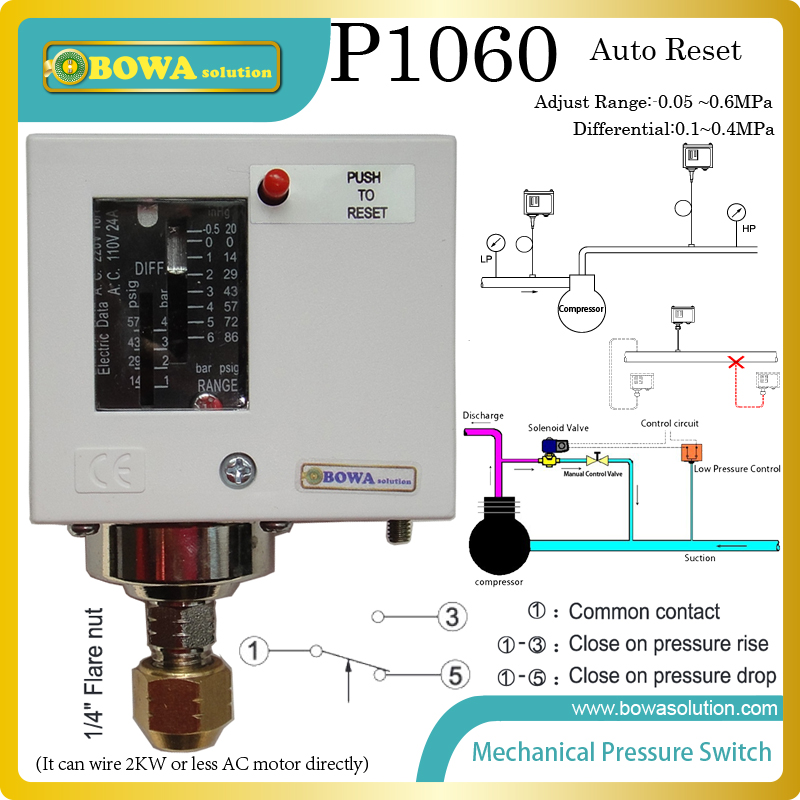 0~0.6MPa Mechanical Pressure Control (Min. cut-in: 20PSI Max. Cut-out: 150PSI) is installed in suction lines of HVAC/R equipment<br><br>Aliexpress