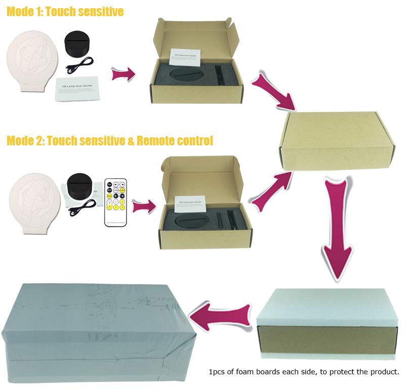 LED Novelty Light meditation Night Light Remote/Touch 3D Lamp USB Acrylic Colorful 3D Desk Light home decoration gift IY803367