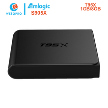 WESOPRO T95X Android 6.0 Smart TV Box with amlogic S905X 1GB RAM 8GB ROM WIFI KODI Youtube Netflix free air mouse MX3(China)