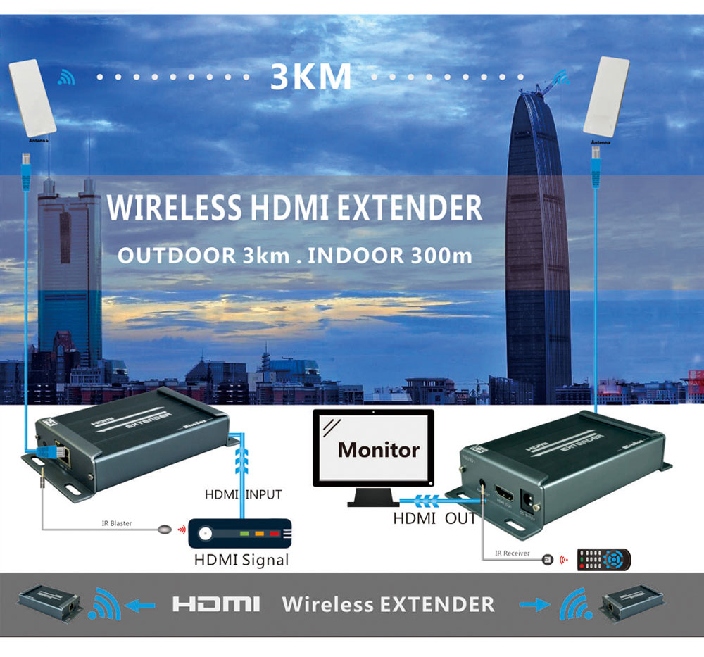 Wireless HDMI Extender IR Support 1080P extend up to 300m maximum indoor and 3KM maximum outdoor Wireless HDMI Extender 5.8GHZ (2)