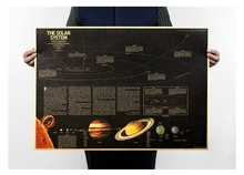 "Retro vintage poster Kraft paper""The Nine planets in the solar system map""72.5x51.5cm home decor painting wall art craft sticker(China)"
