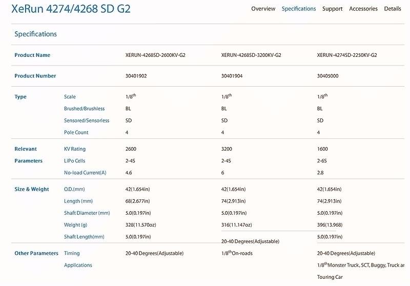 XeRun 4274_4268 SD G2_Car Systems_HOBBYWING _ Welc2_