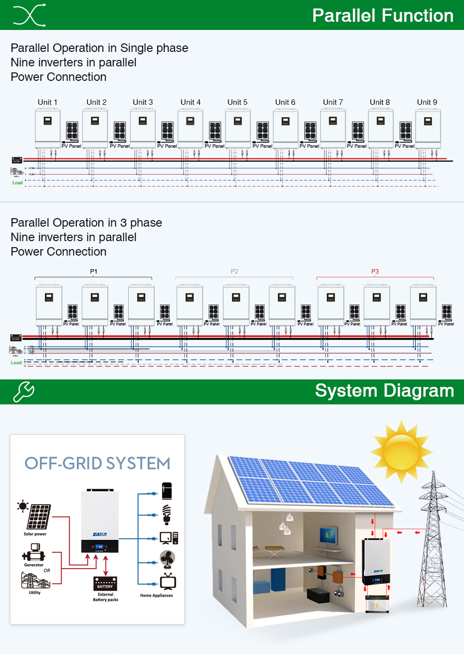 EASUN POWER Bluetooth 5000w solar Inverter 220V 48V Pure Sine Wave Inverter 80A MPPT solar charge 60A battery charger   02