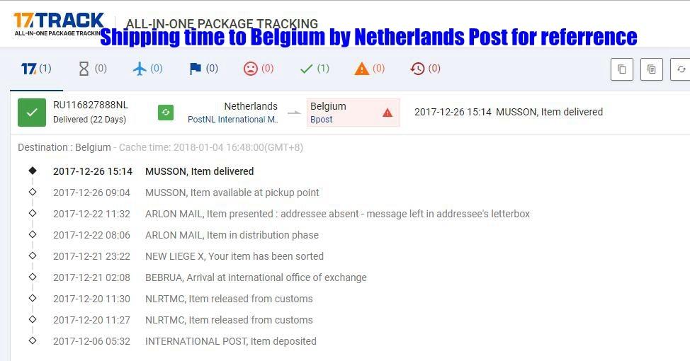 NETHERLANDS POST TO BELGIUM