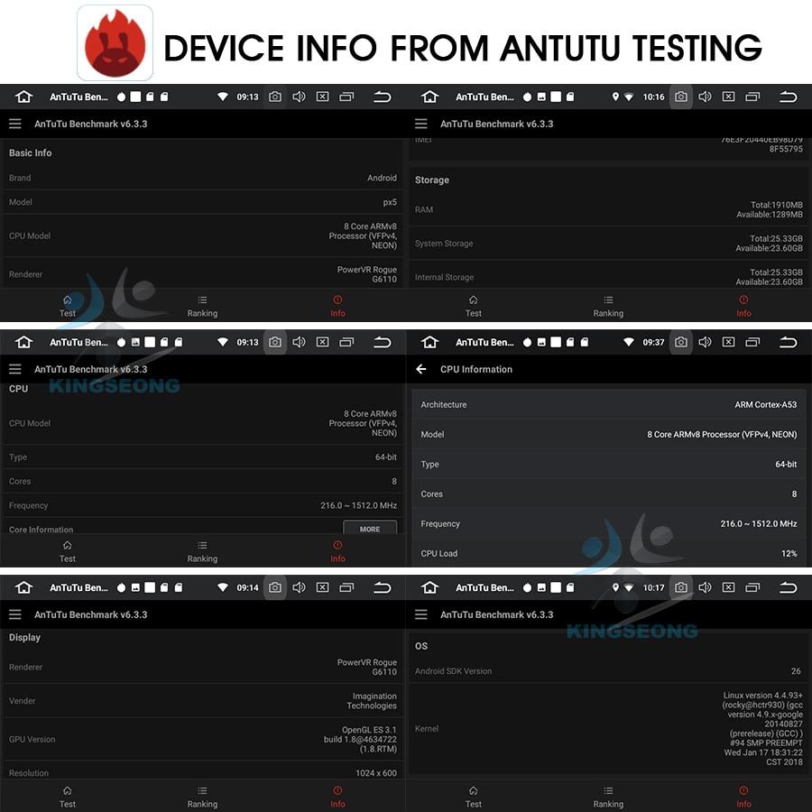 ES6881P-E20-Antutu Testing