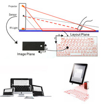Reliable Wireless Bluetooth LaserProjection Virtual Keyboard Mouse for Tablet Phone Laptop Compact ultra-portable for mobility