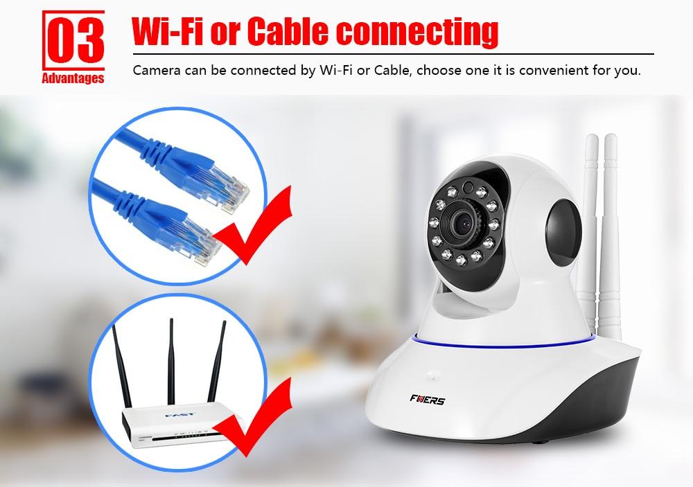Cut WiFi CMOS Control 5