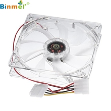 Binmer Factory Price 12CM CPU Cooling Fan Computer PC Clear Case Quad Heatsink 60321(China)