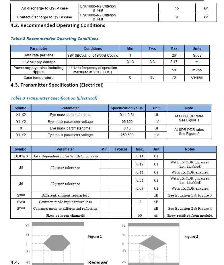 100G QSFP28 AOC (3)