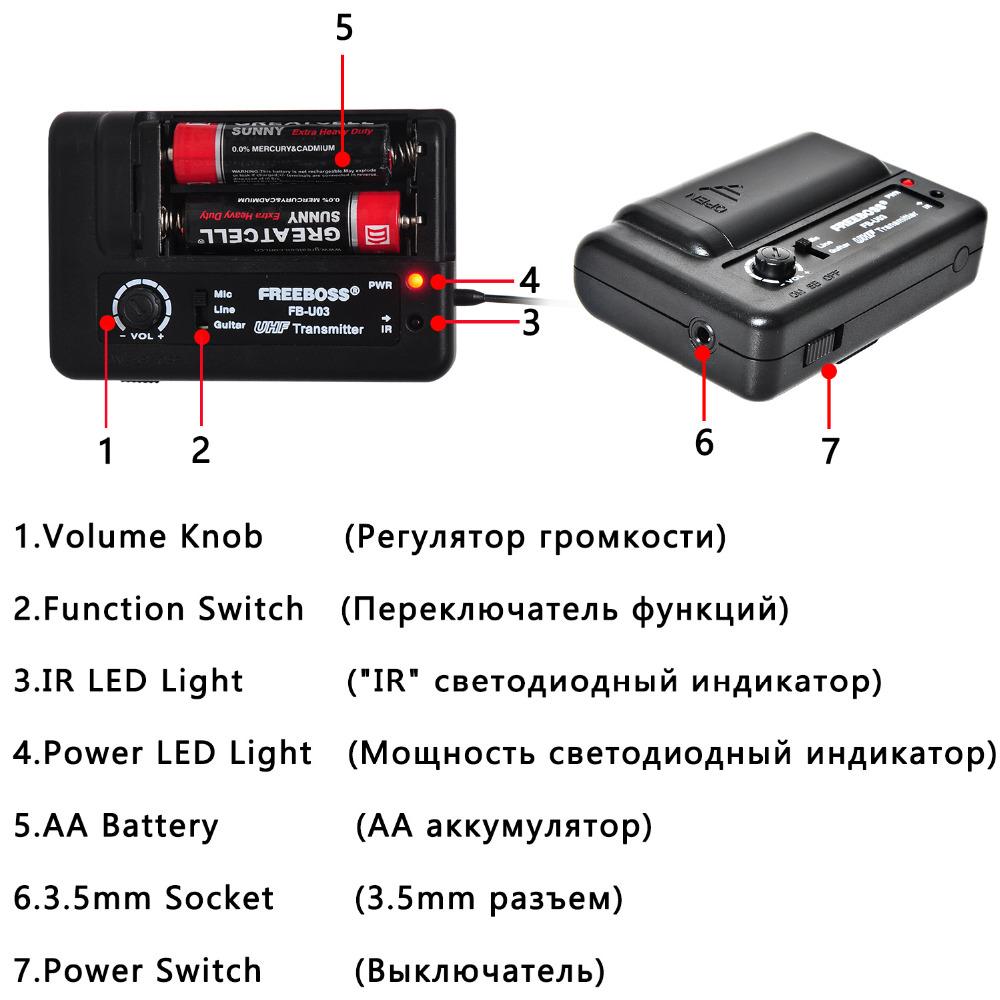 FB-U03-2 32 Wireless Microphones
