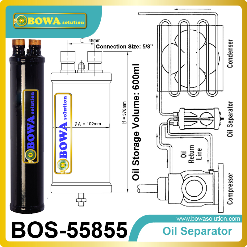 Oil Separator evacuates heat due to frictions of the mobile parts in refrigeraton plant or air conditioner<br>