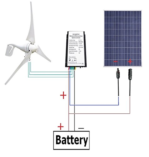 USA Stock 12 V 500 Watts Wind Solar Powered System: 12V/24V 400W Wind Turbine Generator + 12V 100W Polycrystalline Solar Panel(China)