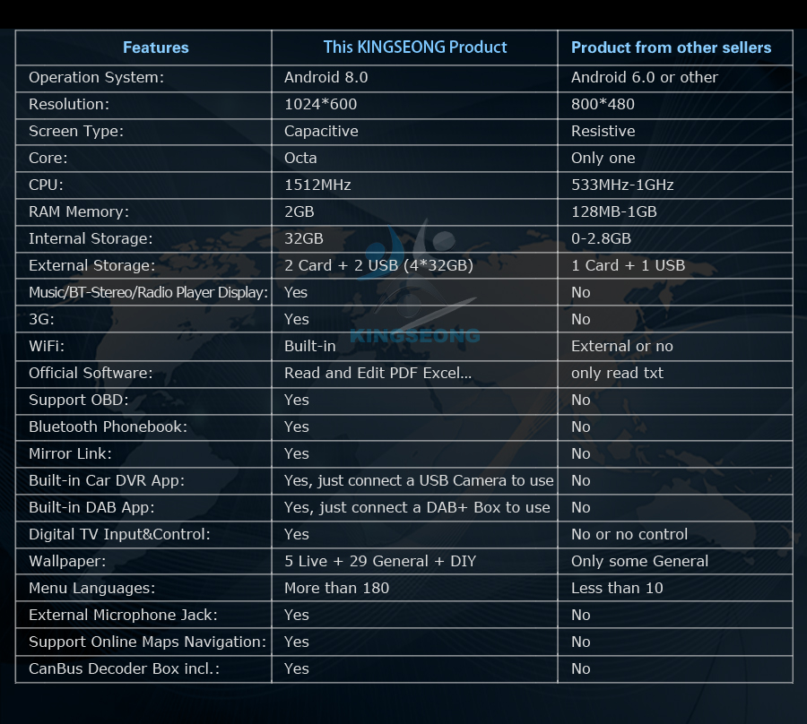 ES6859S-E3-Contrast
