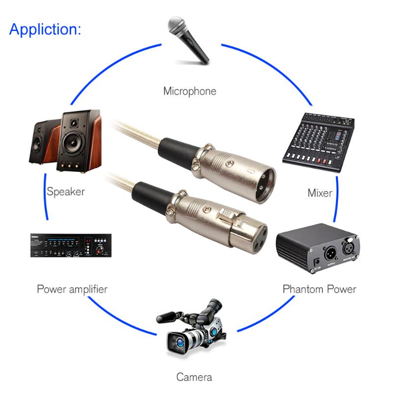 3 Pin XLR Microphone Cable XLR Male to Female Mixer Camera Amplifier Audio Balance Extended Wire 3m/5m/10m/15m
