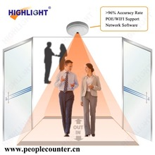 Highlight HPC008 Digital camera people counter, video people counting, wireless network overhead people counter(China)