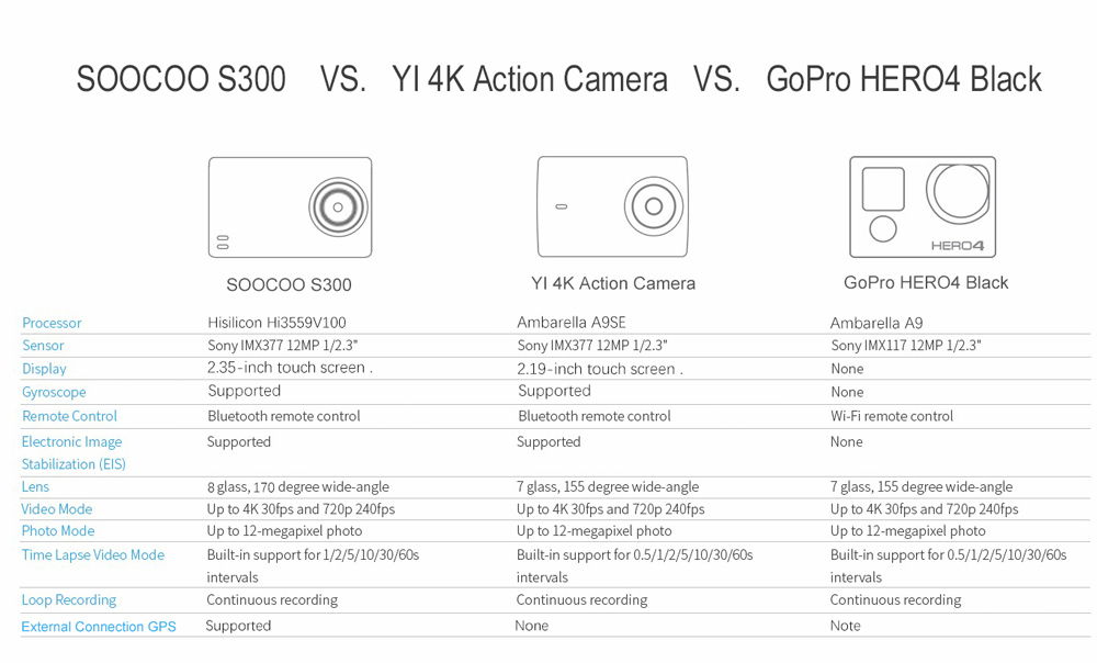S300-PK-yi4K-PK-G4