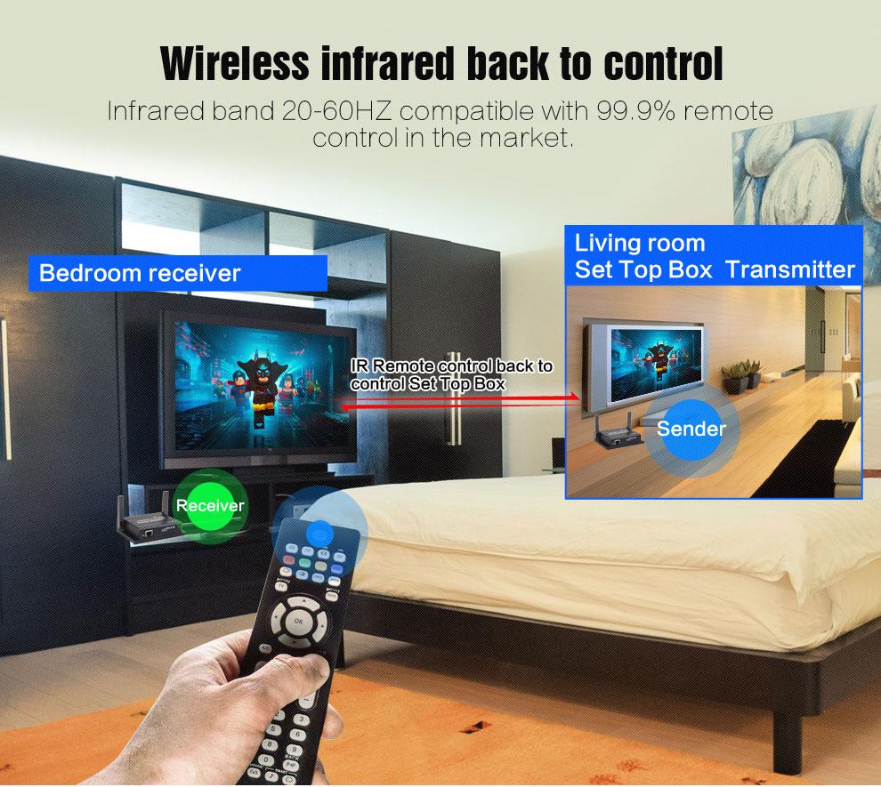 MiraBox HDMI Cat5 Extender Support 1080p IR Function Wireless Extender 60m Lan Cable Transmit 100m Cat6 HDMI Extender (5)