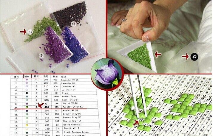 Как правильно вышивать алмазной вышивкой 885