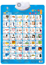 learn to read  Baby bump sound wall charts Early childhood Enlightenment In both Chinese and English pronunciation