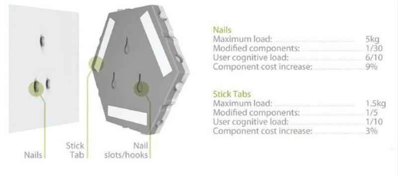 Modular Touch Lights
