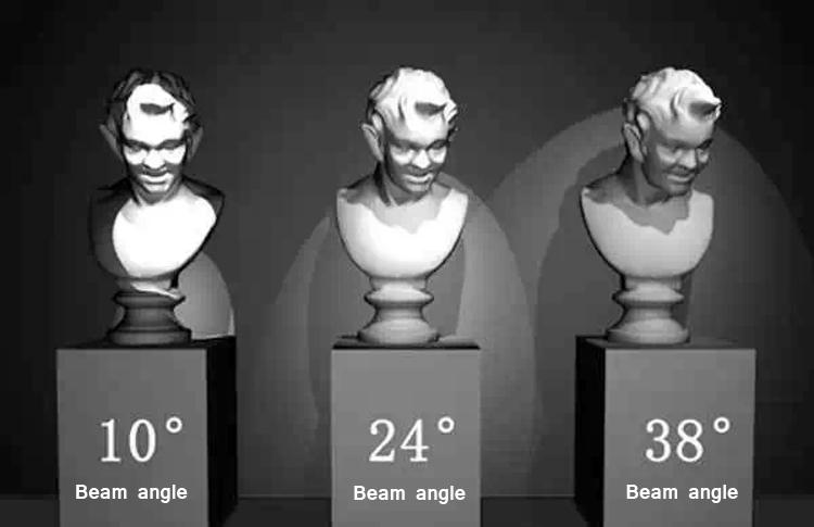 10-38 beam angle