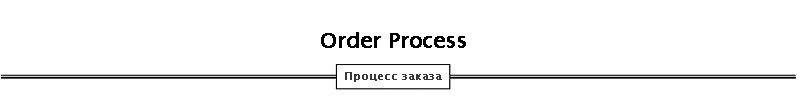 Order Process 2