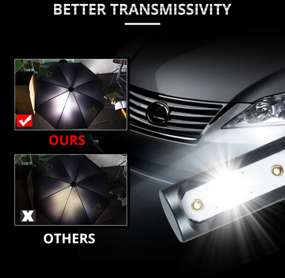Foxcncar H7 COB Car LED Headlight Bulbs H4 Hi-Lo Beam H11 H1 H3 9005 9006  72W 10000LM 6500K Auto Headlamp Fog Light DC12v 24v (6)