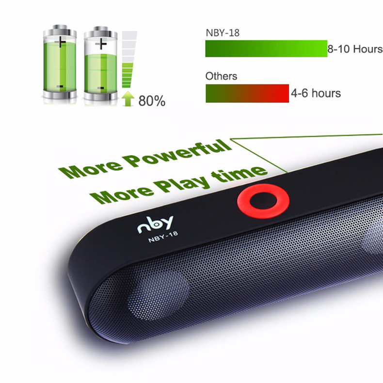 Askmeer Bluetooth Stereo Speaker Portable Wireless Mini Music Sound Box Outdoor Speaker with TF AUX USB Handsfree Loundspeaker